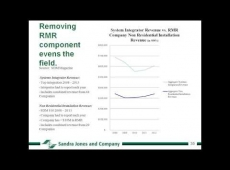 Video Thumbnail: Valuing The Non RMR Security Integration Side Of Your Business